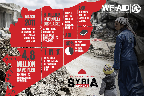 Info graphic Syria