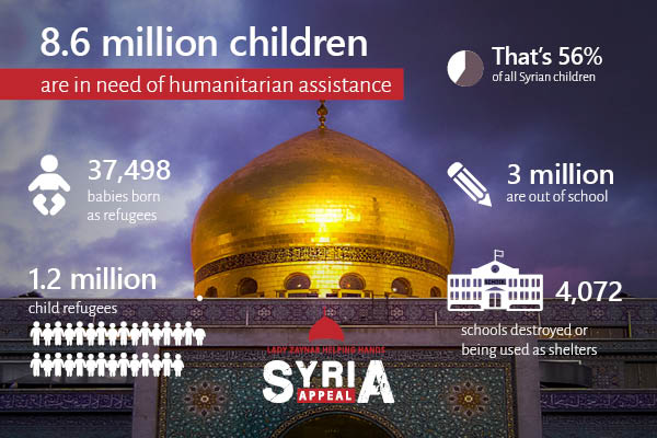 vSyrian children are in need