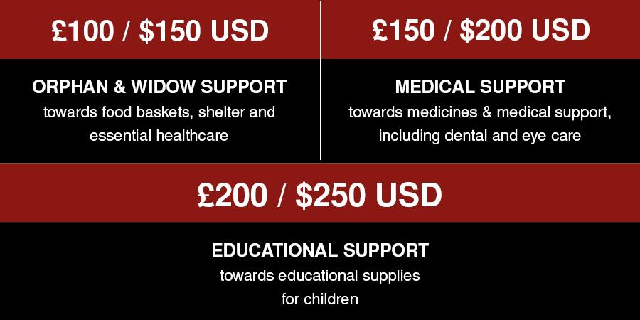 LZHH donation price points